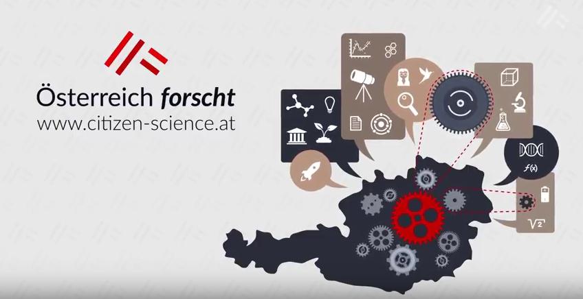 Videoreihe zu Citizen Science