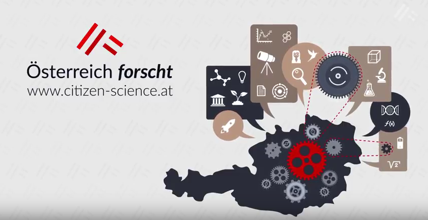 Videoreihe zu Citizen Science